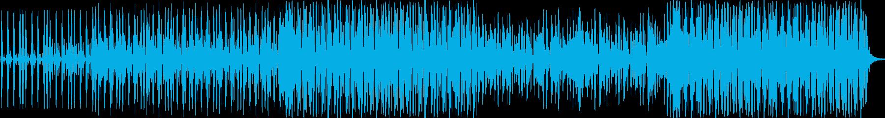 怪しげで賑やかな感じのジャズ風BGMの再生済みの波形