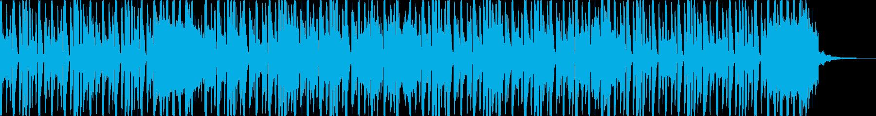 コミカルでかわいいエレクトロダンスの再生済みの波形