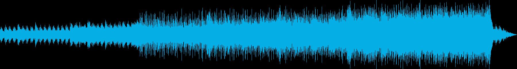 法人 センチメンタル 説明的 繰り...の再生済みの波形