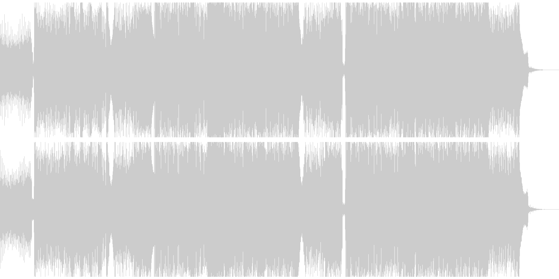 ノリノリのEDM、クラブミュージックの未再生の波形