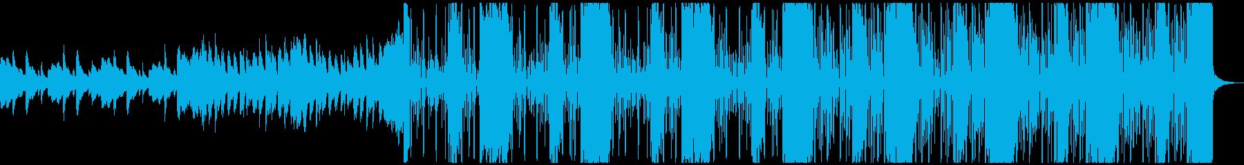 人気のある電子機器 神経質 心に強...の再生済みの波形