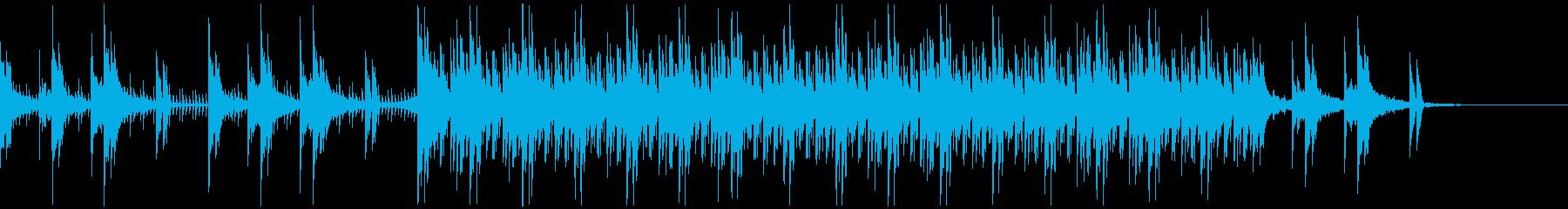 コーポレートテクスチャ―14の再生済みの波形