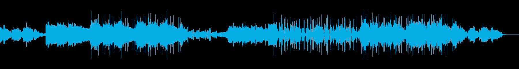 アンビエント、ローファイ、チルアウトの再生済みの波形