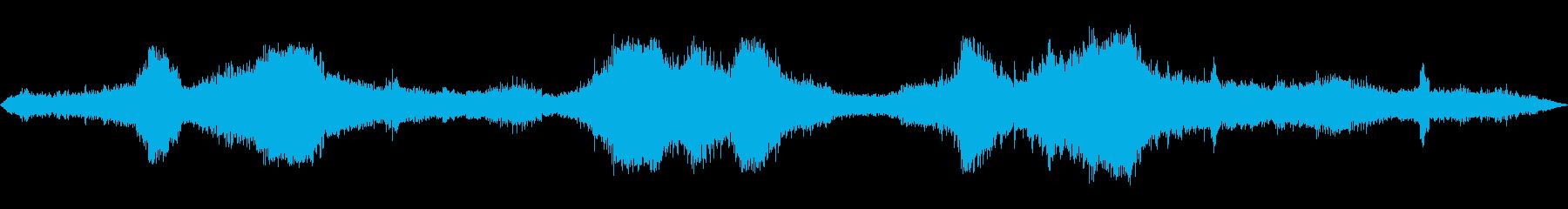 ローラーコースター:パスバイ、3回...の再生済みの波形