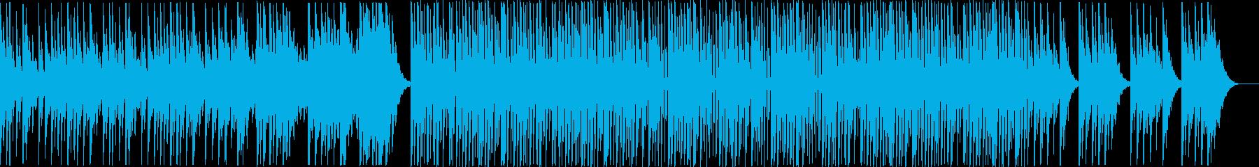 2000年初頭をイメージしたIDMです。の再生済みの波形