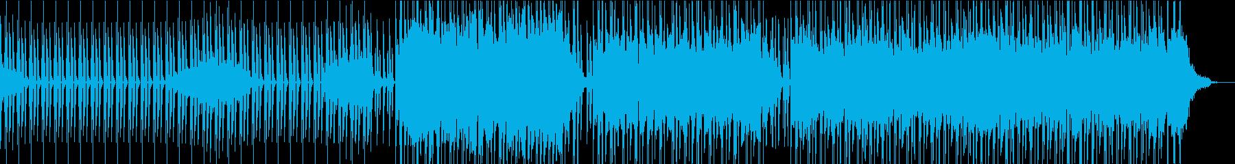 無機質なプログレッシブハウスの再生済みの波形