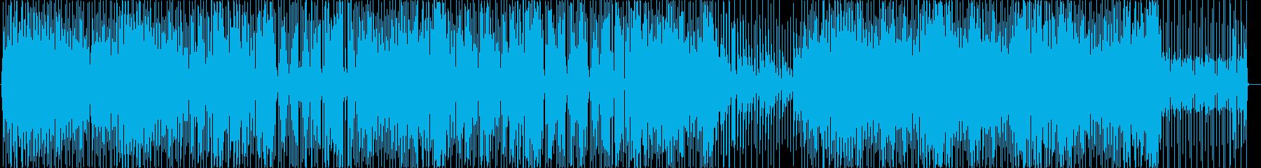 ディスコでキラキラした明るいBGMの再生済みの波形