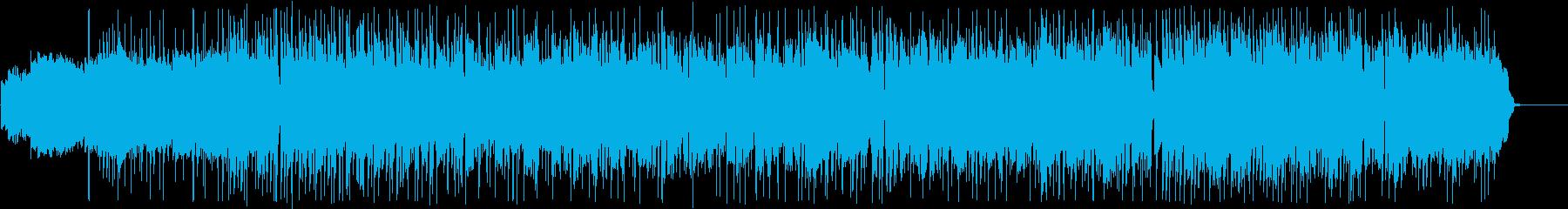 ゆったりとしたファンクテイストギターの再生済みの波形