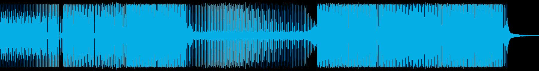 ファンキーハウス。の再生済みの波形