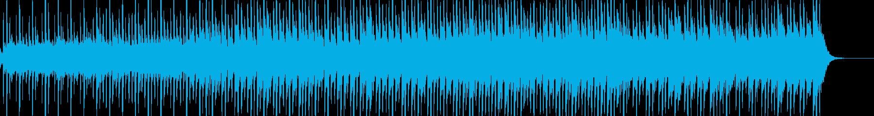 ループ可、ノリノリ、CM、シンセとビートの再生済みの波形