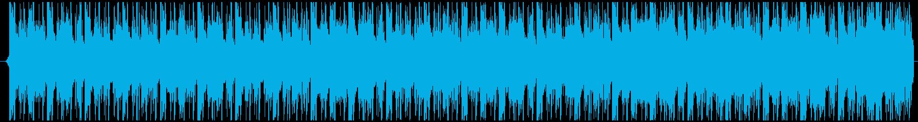 緊張感・疾走感をドラムンベースで表現の再生済みの波形