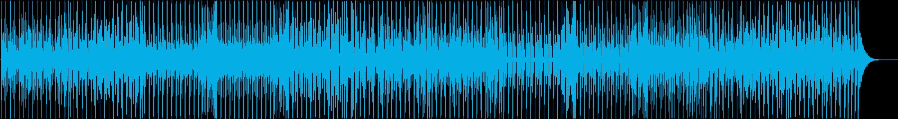 ちょい古、ちょいダサ系の打ち込みのんの再生済みの波形