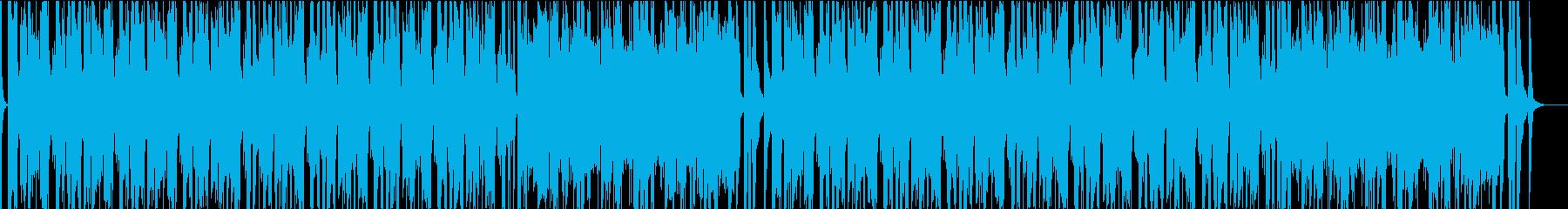 軽快なファンクポップの再生済みの波形