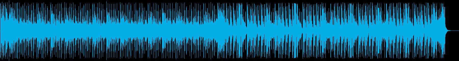 サイバーなディープハウス_No679_2の再生済みの波形
