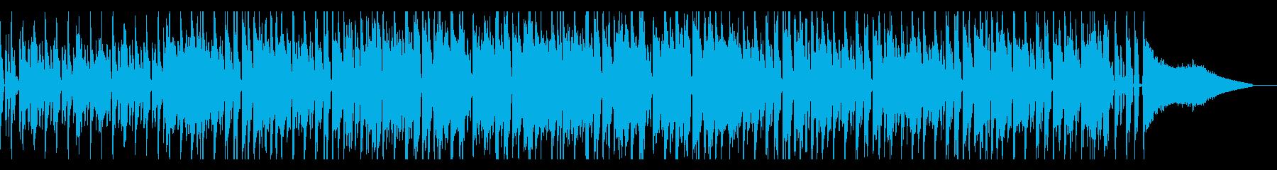 オープニングにぴったりなファンク風BGMの再生済みの波形