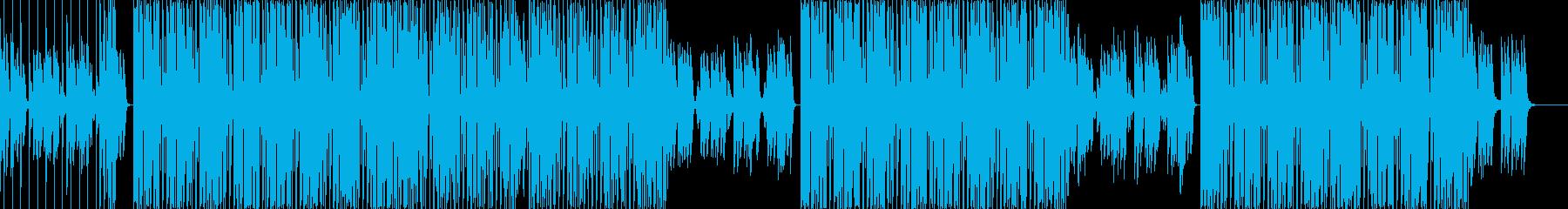 エレクトロディスコ調のクラブ系ダンス楽曲の再生済みの波形