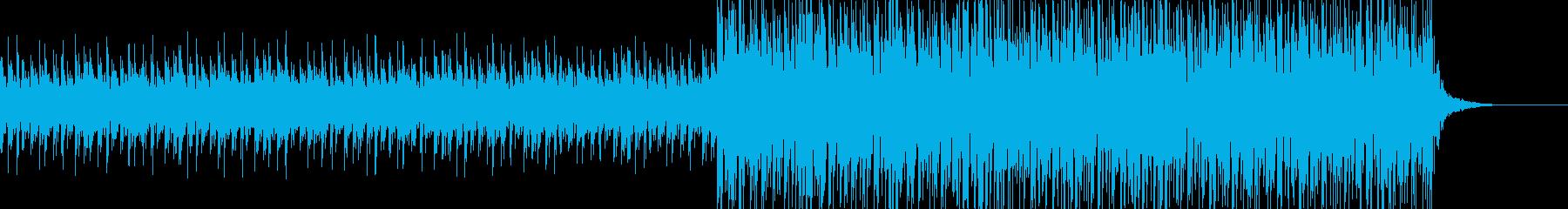 実用的なエレキギターの無機質BGMの再生済みの波形