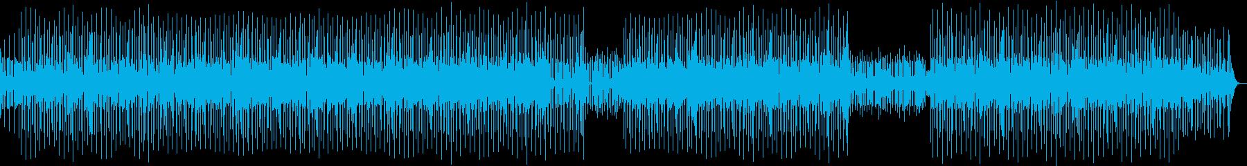 ほどよいリズム感と優しくオシャレなBGMの再生済みの波形