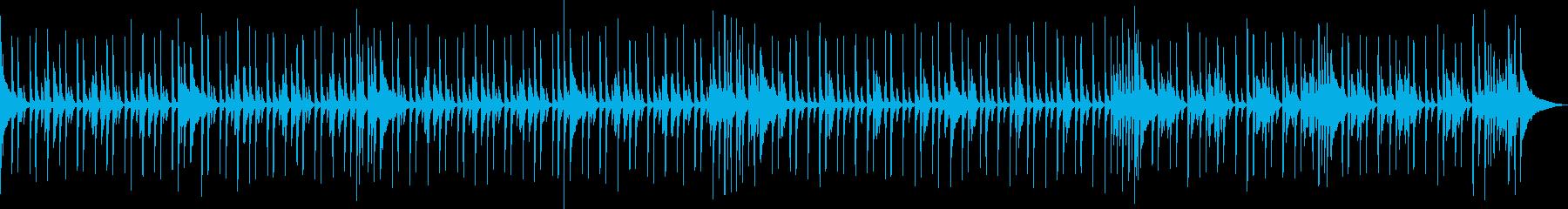 ドラムフレーズの再生済みの波形