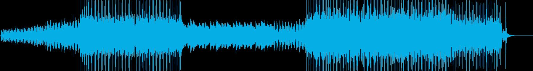 EDMでトランス風の曲の再生済みの波形