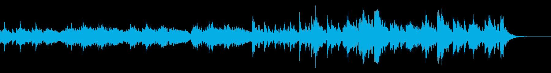 ショートBGM、シネマティックの再生済みの波形