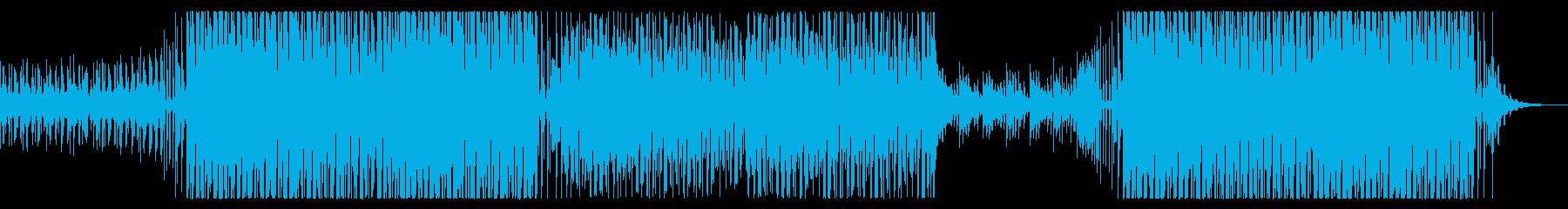 前向きでさわやか。透明感あるEDMの再生済みの波形