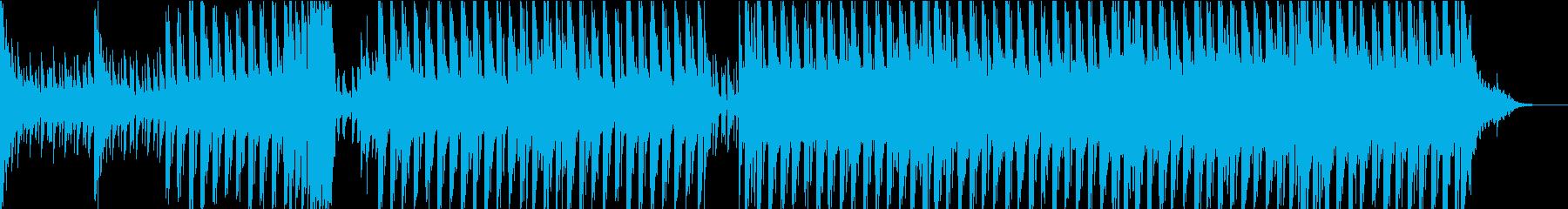 パワフルでクールなシンセ・EDM・テクノの再生済みの波形