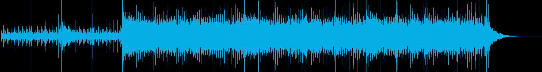 60秒・高速ジャズ・ドラムとウッドベースの再生済みの波形