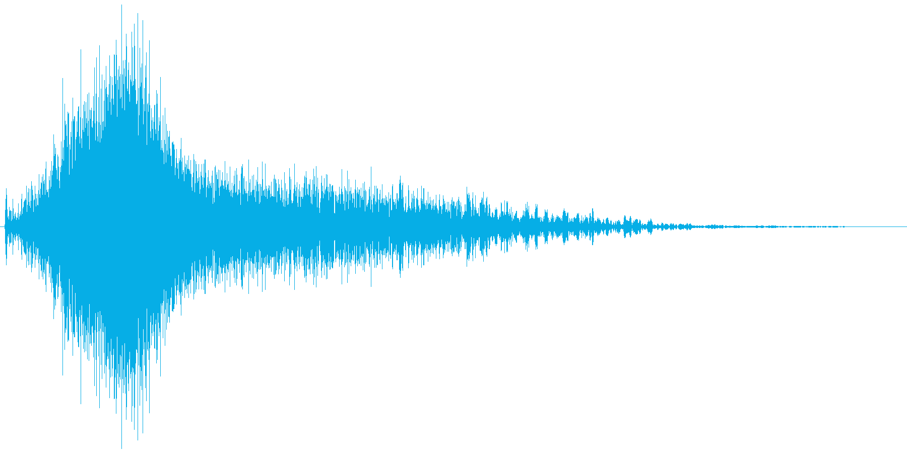 強く吹く風の効果音(風魔法、シンセ)の再生済みの波形