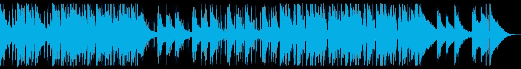 疾走感あるドラムンベース_3の再生済みの波形