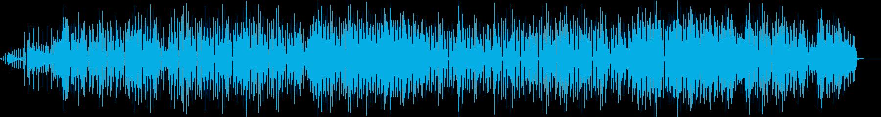 ギャングラップ 積極的 焦り 劇的...の再生済みの波形