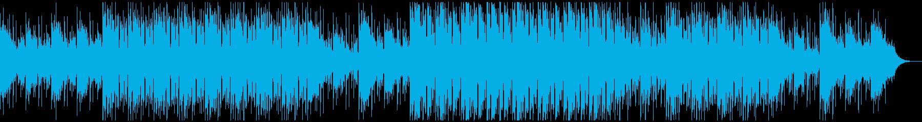 ニュース報道、サイバー、アンビエントの再生済みの波形