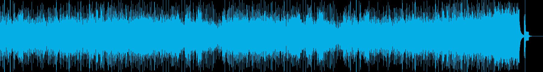 8bitクラシック「熱情」「悲愴」の再生済みの波形
