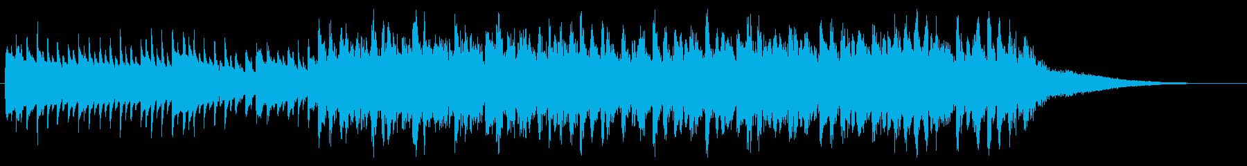 CMやVPにジングルわくわくオーケストラの再生済みの波形