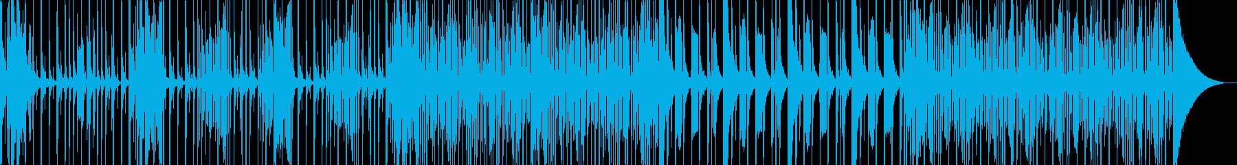 スラップベース主軸なファンキーな曲の再生済みの波形