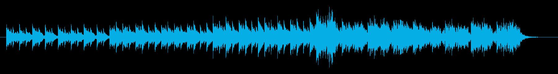 ピアノメインの切なく悲しいBGMの再生済みの波形