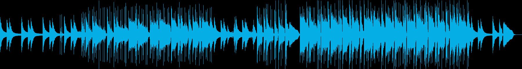 ギターとピアノ、チルでLoFiなビートの再生済みの波形