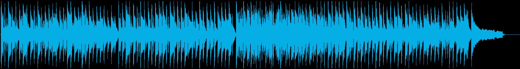 日常系リコーダー曲、へっぽこ、子供、脱力の再生済みの波形