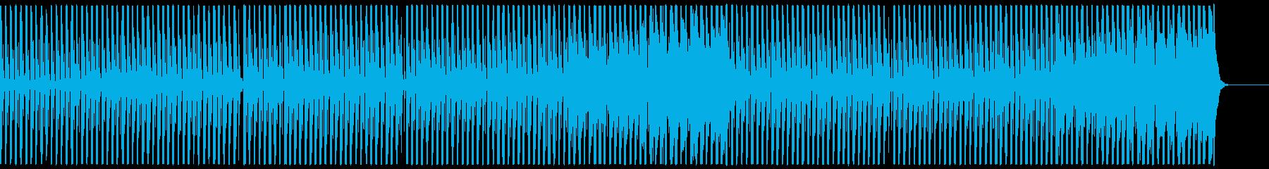 ほのぼのした可愛い行進曲の再生済みの波形
