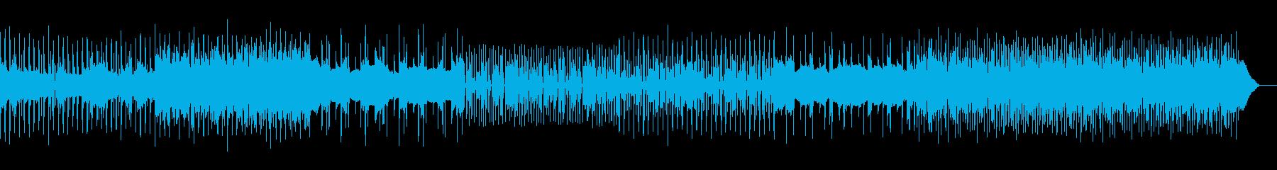 スラップベースとドラムでノリのいいBGMの再生済みの波形
