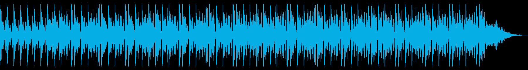 125 BPMの再生済みの波形