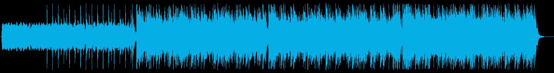 ロックインストゥルメンタル、速いテ...の再生済みの波形