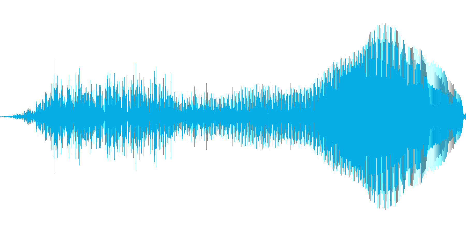 はあああっ!【攻撃、掛け声】の再生済みの波形