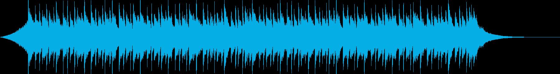 CMや映像、ウクレレ、ハッピー、ポップcの再生済みの波形