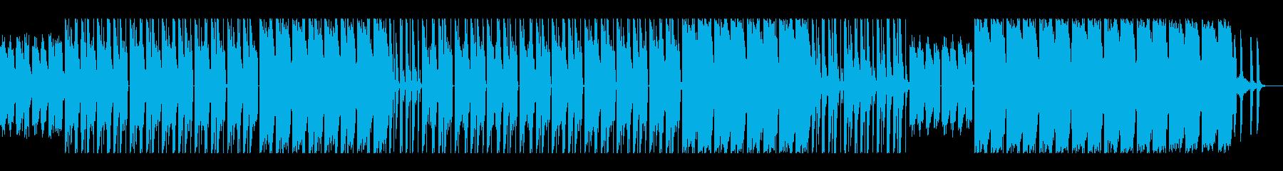 Hiphop/Electronicaの再生済みの波形