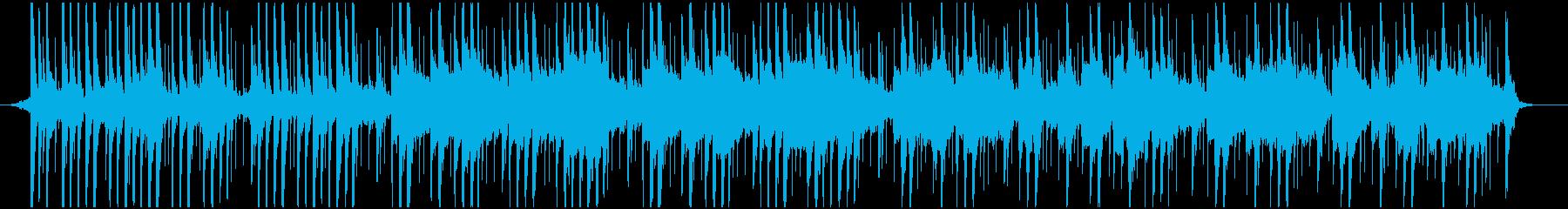 琉球音階を用いた沖縄風のBGMの再生済みの波形