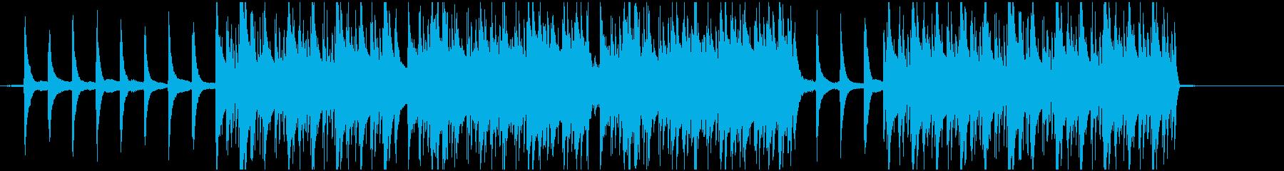 【Lofi hiphop】チル/勉強にの再生済みの波形
