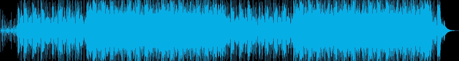 明るい/陽気/コミカルで楽しいBGMの再生済みの波形
