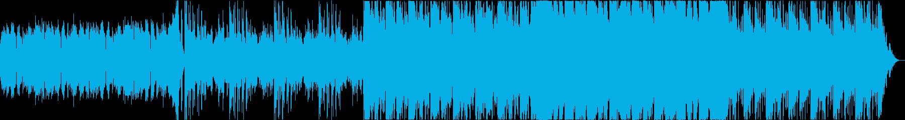 ラスボスとの戦闘用BGMの再生済みの波形