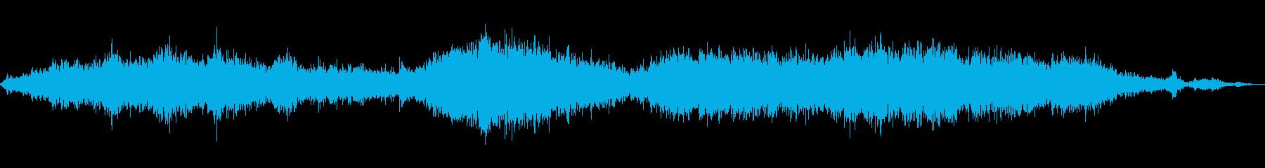 中規模のスタジオの視聴者:拍手と足...の再生済みの波形